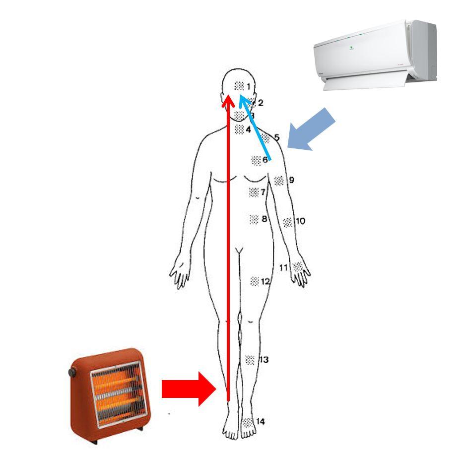 暖房の真価は1階、冷房の真価は2階で決まる