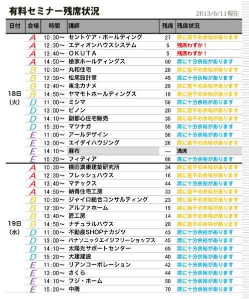 6/18(火)の東京ビッグサイトセミナーが「席に十分余裕がある」そうです。